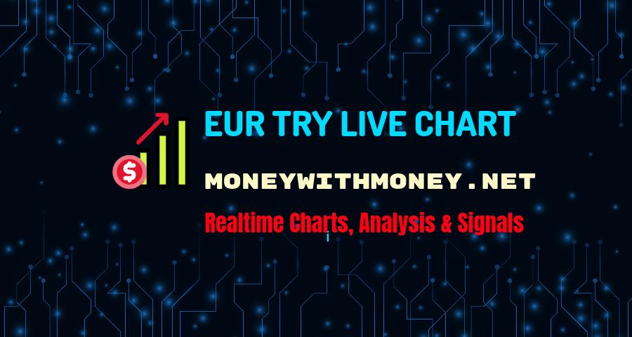 EUR TRY