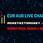 EUR AUD