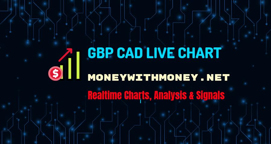 GBP CAD