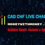 CAD CHF