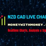 NZD CAD